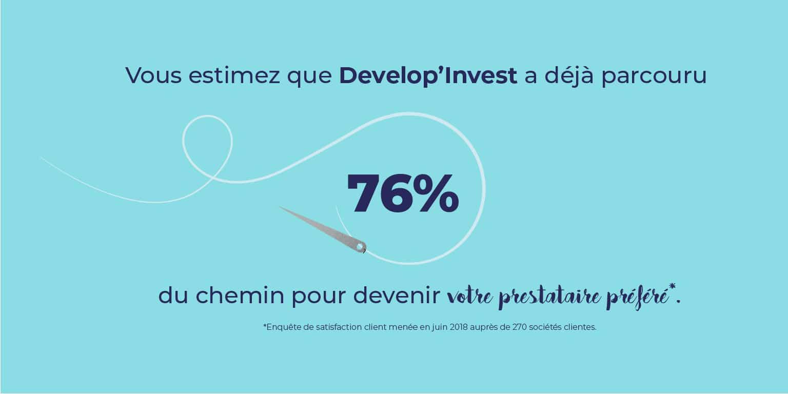 Vous estimez que Develop'Invest a déjà parcouru 76% du chemin pour devenir votre prestataire préféré